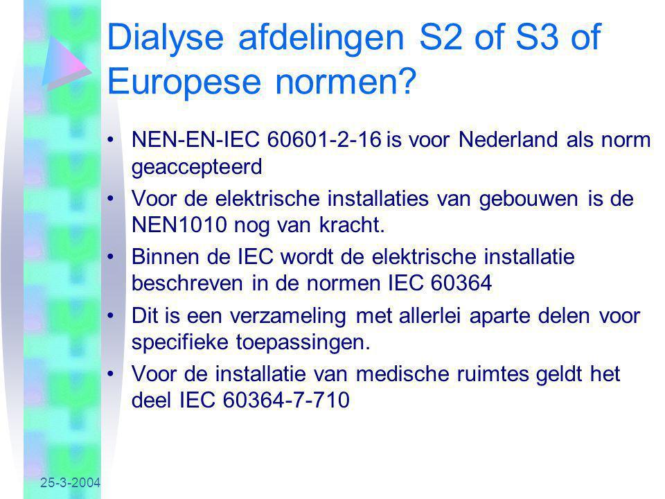Dialyse afdelingen S2 of S3 of Europese normen