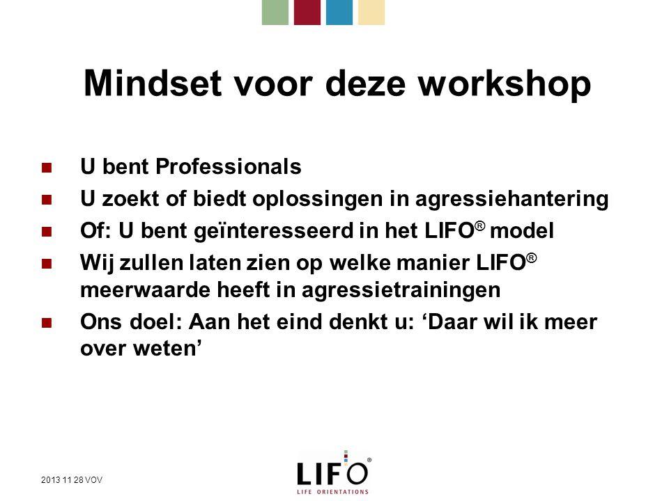 Mindset voor deze workshop