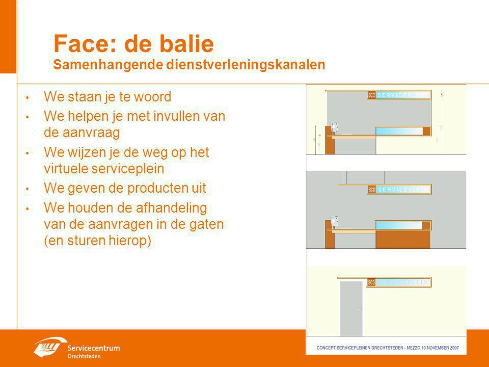 Face: de balie Samenhangende dienstverleningskanalen
