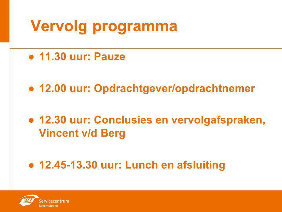 Vervolg programma 11.30 uur: Pauze