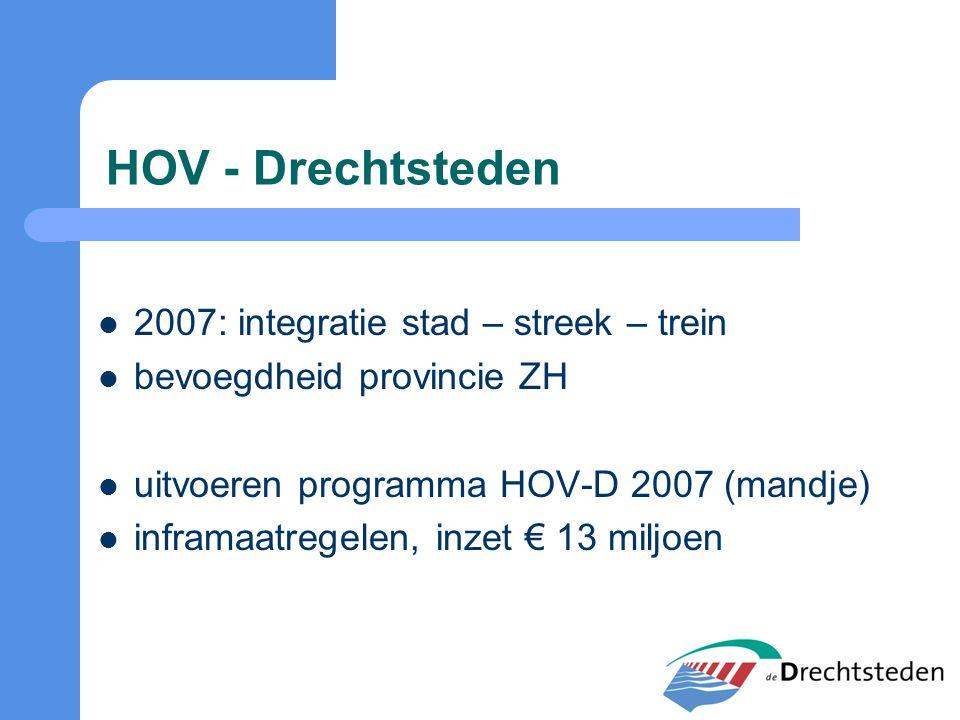 HOV - Drechtsteden 2007: integratie stad – streek – trein