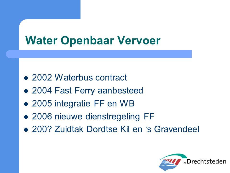 Water Openbaar Vervoer