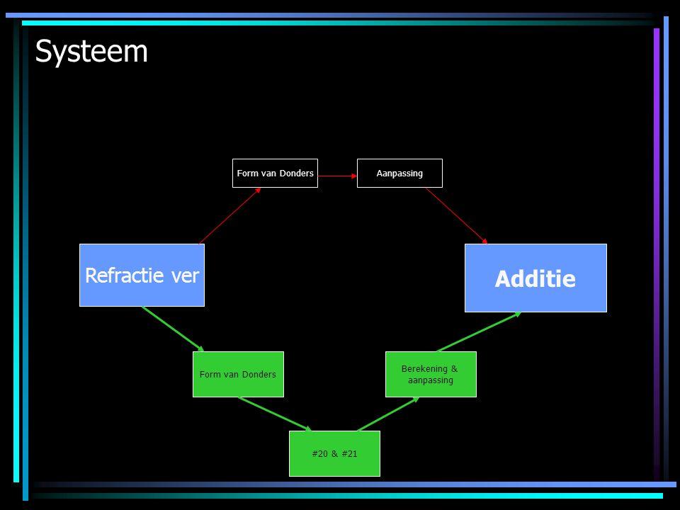 Systeem Additie Refractie ver Form van Donders Aanpassing