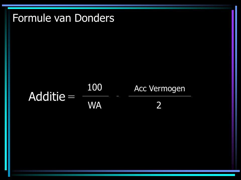 Formule van Donders Additie = WA Acc Vermogen 100 2