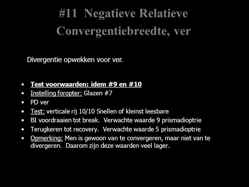#11 Negatieve Relatieve Convergentiebreedte, ver