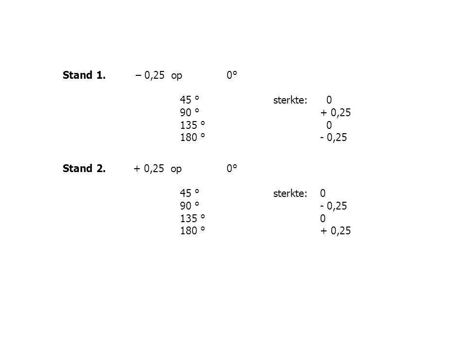 Stand 1. – 0,25 op 0° 45 ° sterkte: 0. 90 ° + 0,25. 135 ° 0. 180 ° - 0,25. Stand 2. + 0,25 op 0°