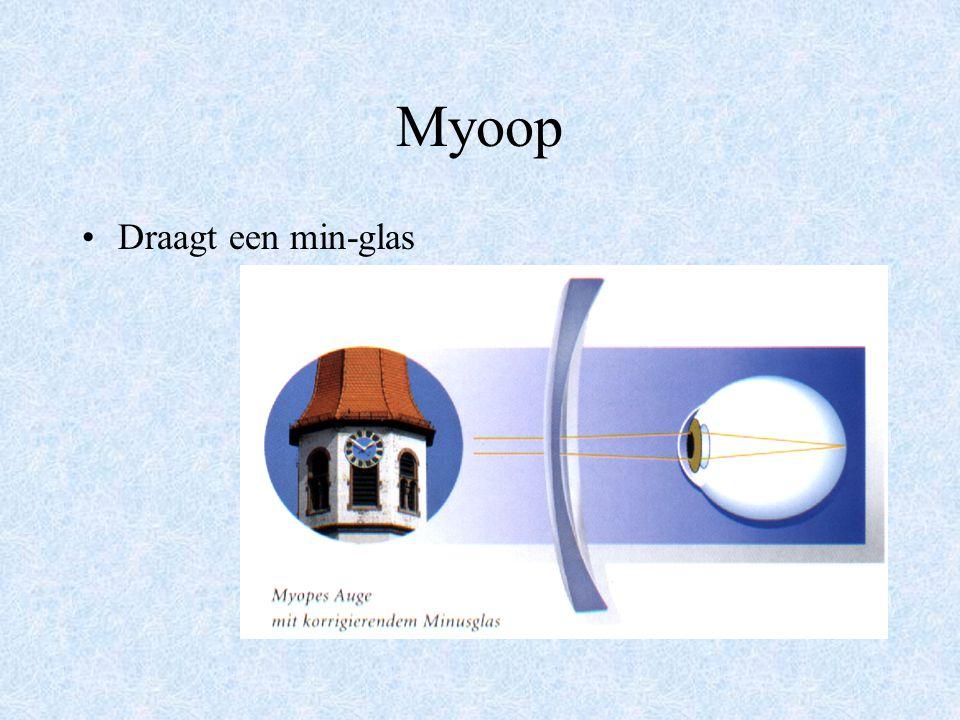 Myoop Draagt een min-glas