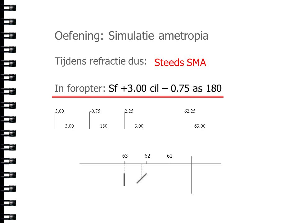 Oefening: Simulatie ametropia