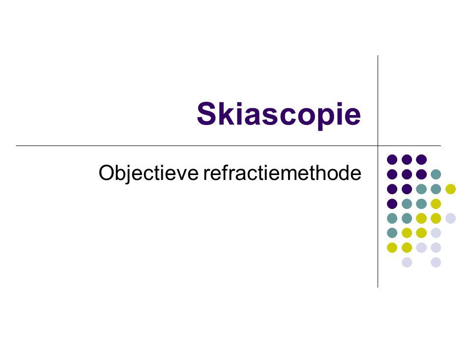 Objectieve refractiemethode
