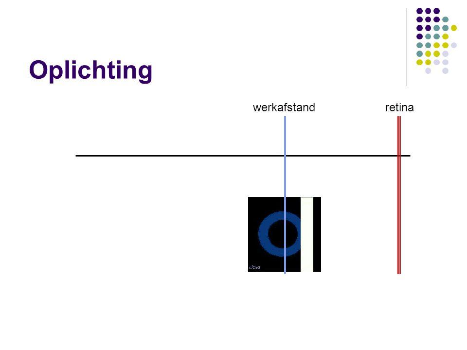Oplichting werkafstand retina