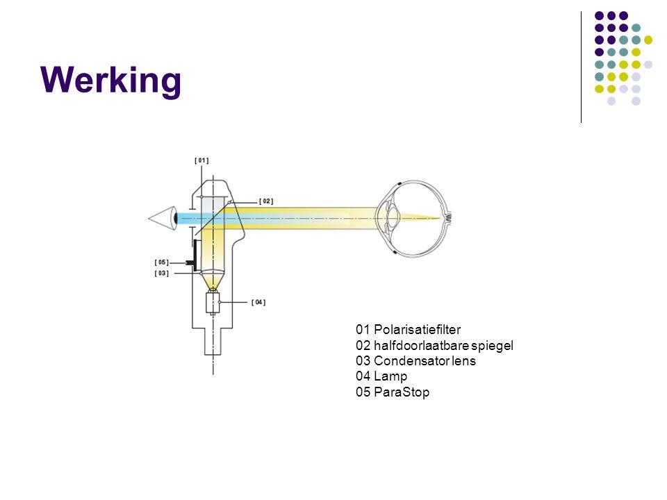 Werking 01 Polarisatiefilter 02 halfdoorlaatbare spiegel