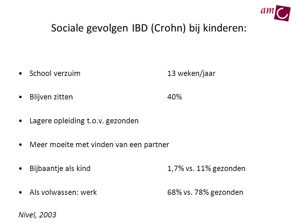 Sociale gevolgen IBD (Crohn) bij kinderen: