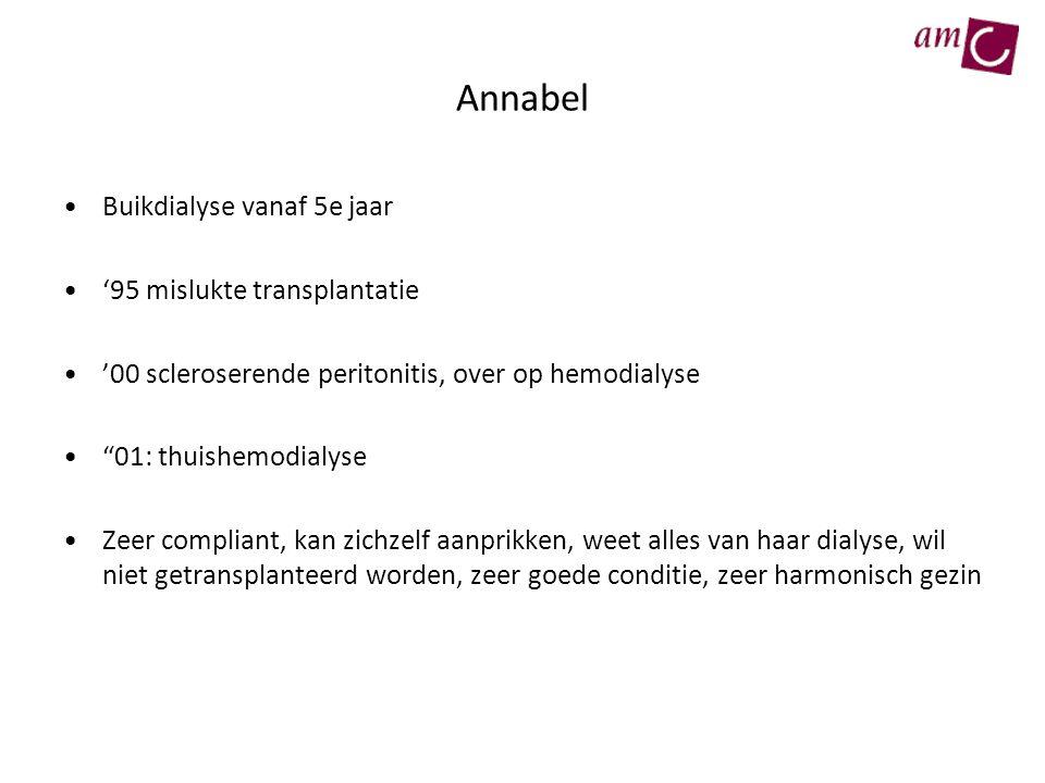 Annabel Buikdialyse vanaf 5e jaar '95 mislukte transplantatie