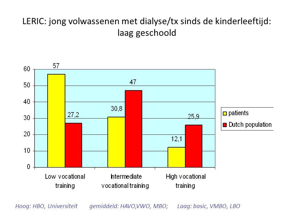 LERIC: jong volwassenen met dialyse/tx sinds de kinderleeftijd: laag geschoold