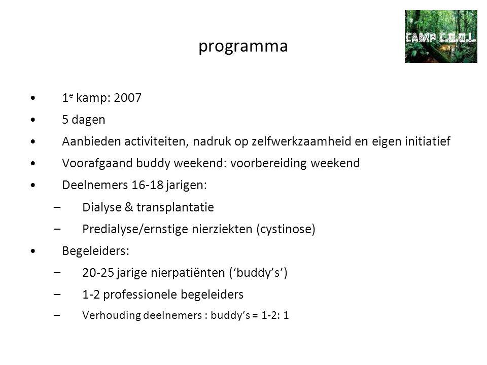 programma 1e kamp: 2007 5 dagen