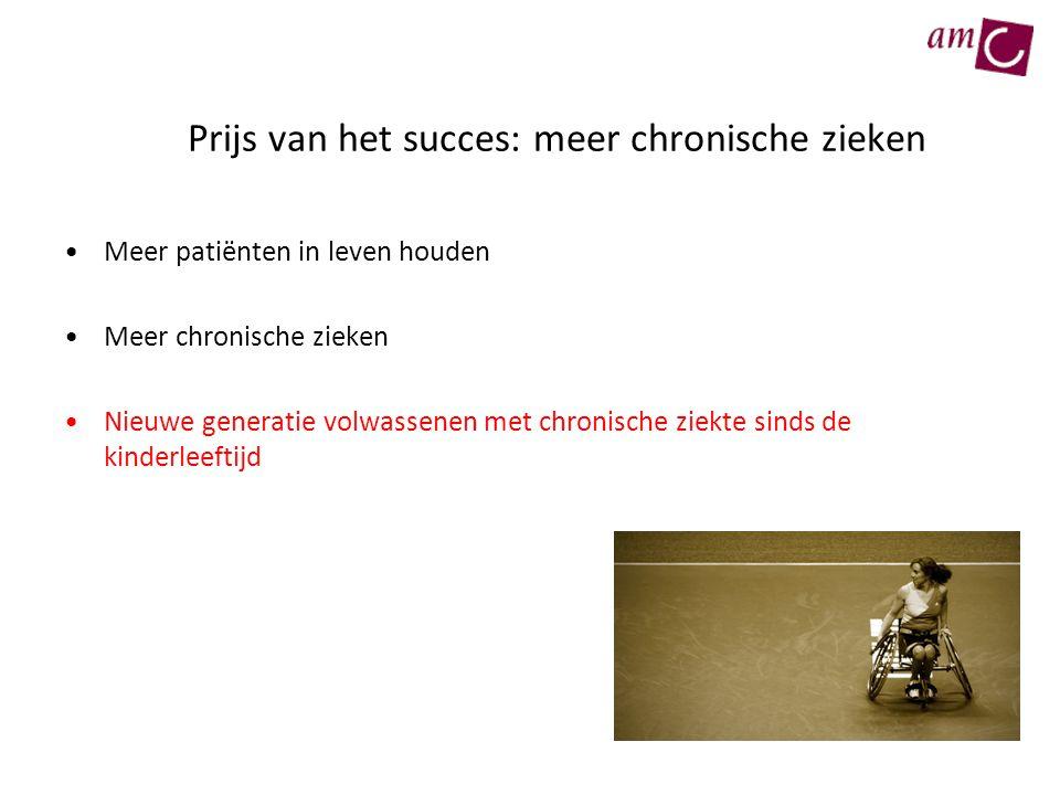 Prijs van het succes: meer chronische zieken
