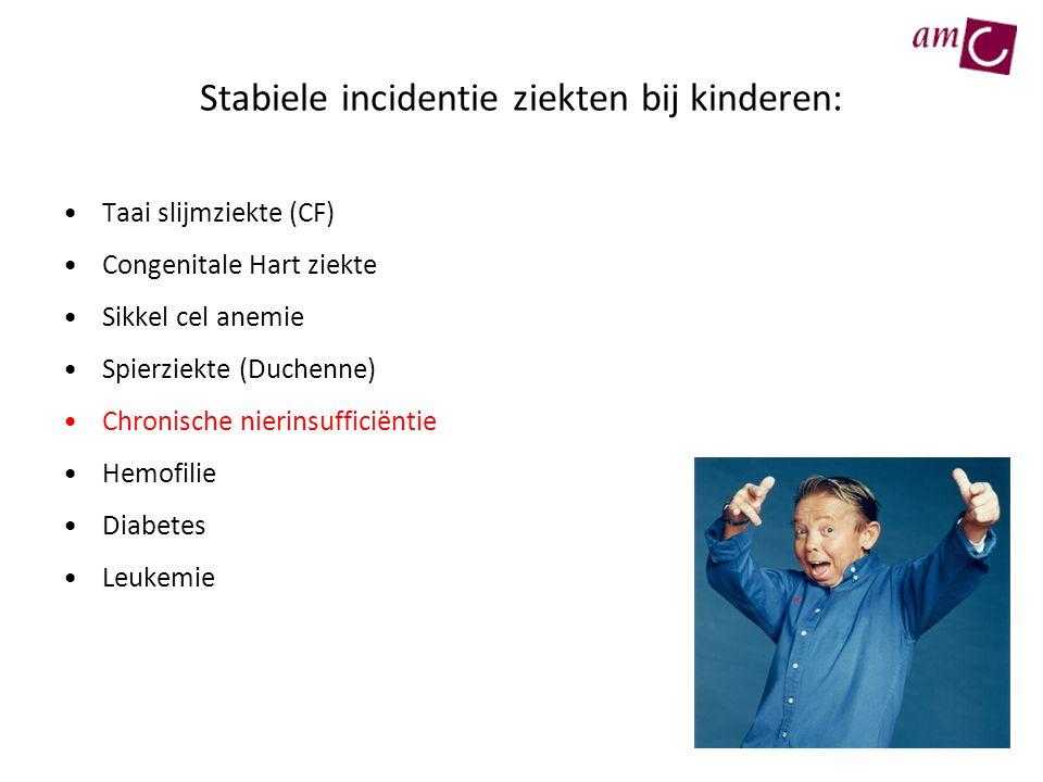 Stabiele incidentie ziekten bij kinderen: