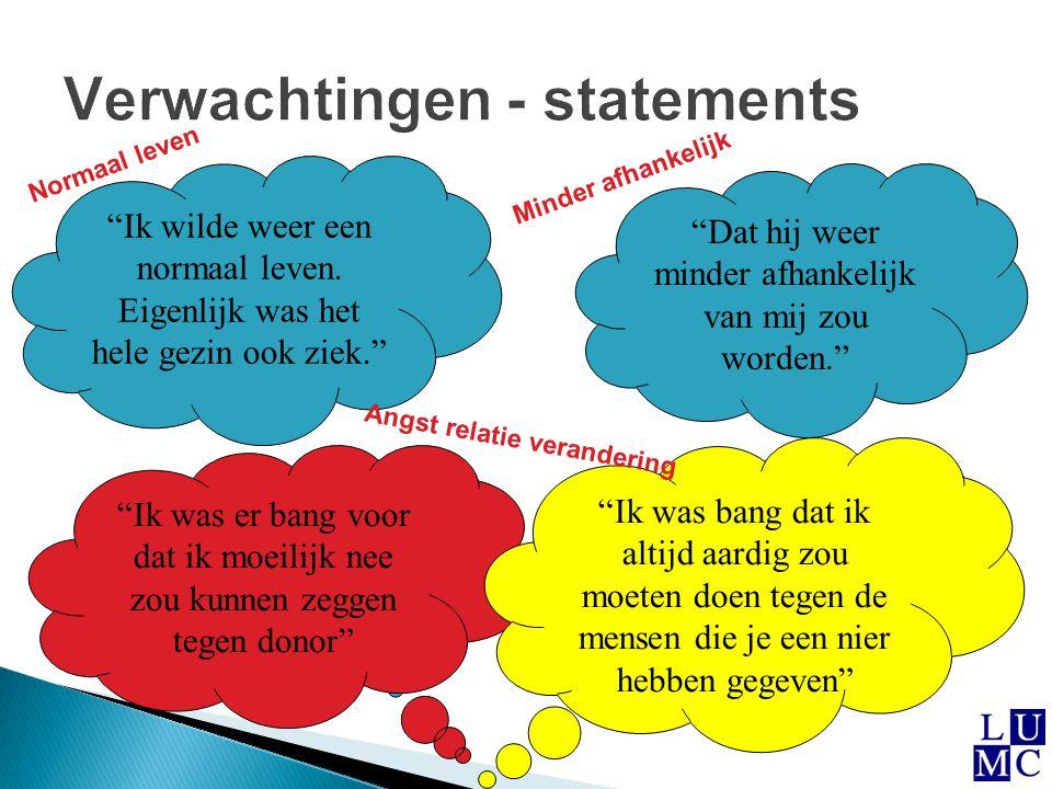 Verwachtingen - statements