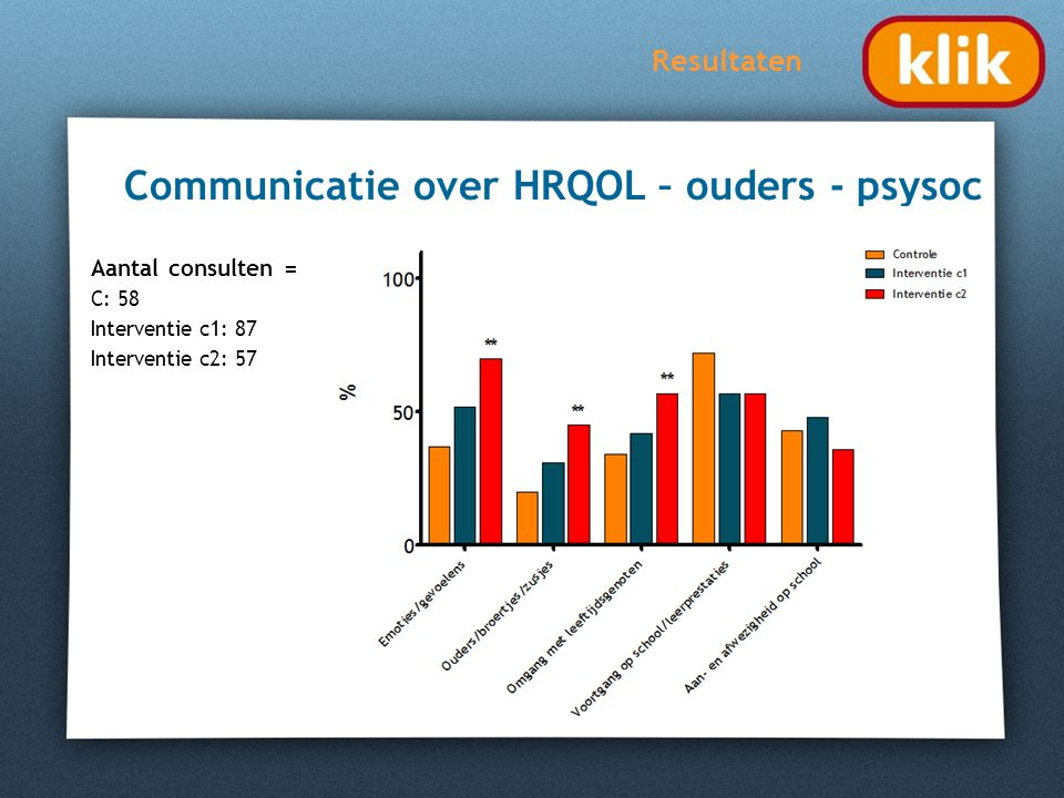 Communicatie over HRQOL – ouders - psysoc