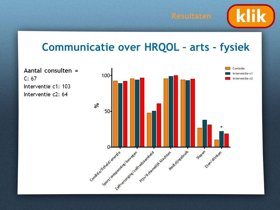Communicatie over HRQOL – arts - fysiek