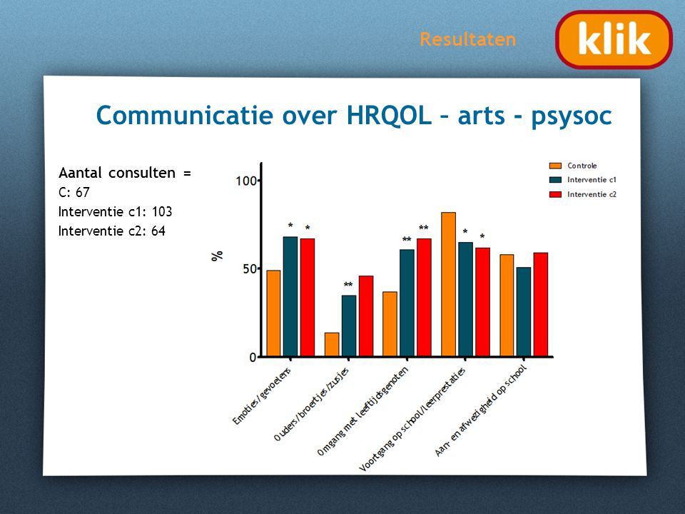 Communicatie over HRQOL – arts - psysoc