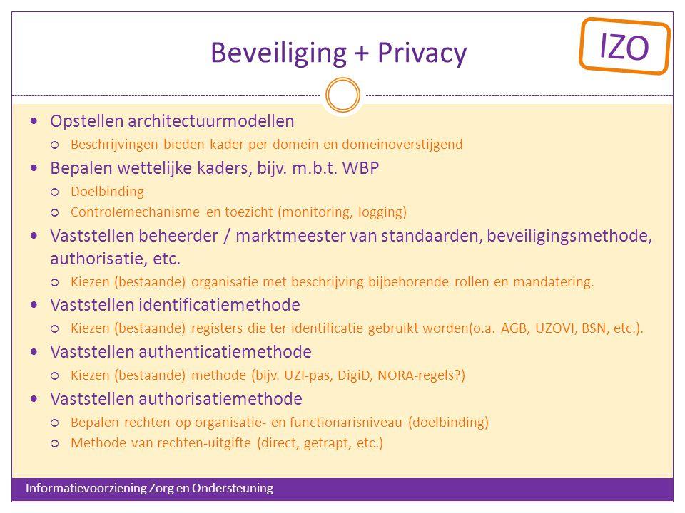 Beveiliging + Privacy Opstellen architectuurmodellen