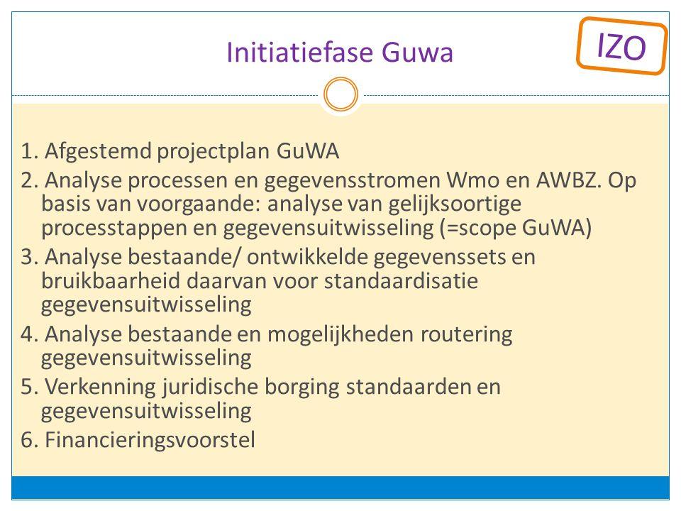 Initiatiefase Guwa 1. Afgestemd projectplan GuWA