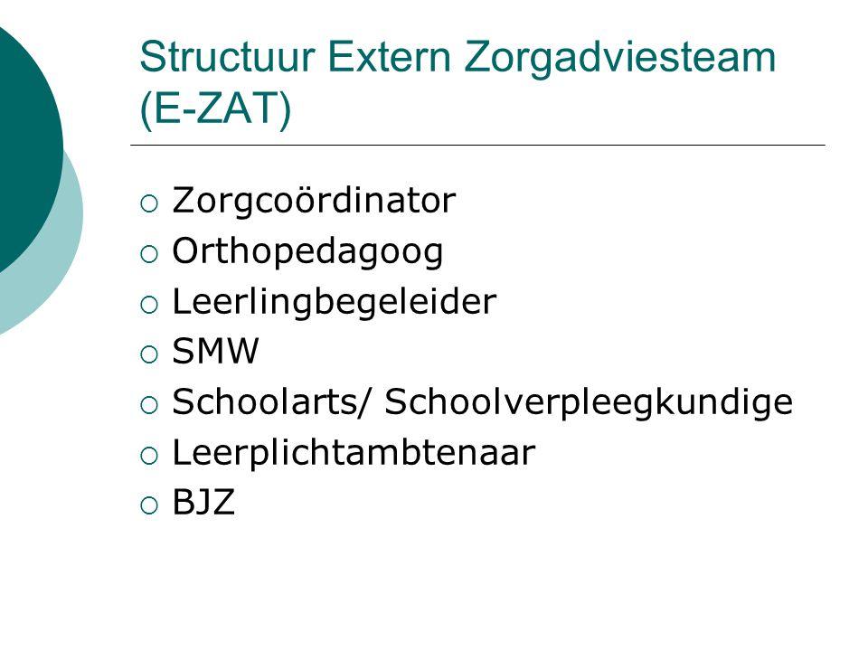 Structuur Extern Zorgadviesteam (E-ZAT)