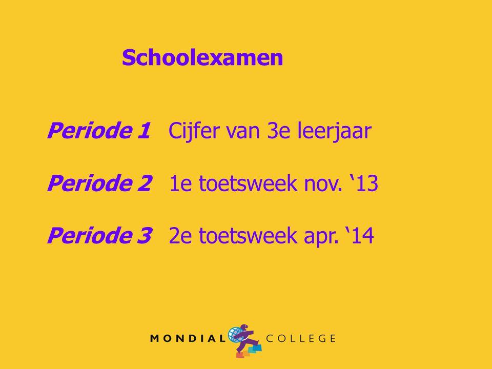Schoolexamen Periode 1 Cijfer van 3e leerjaar. Periode 2 1e toetsweek nov.