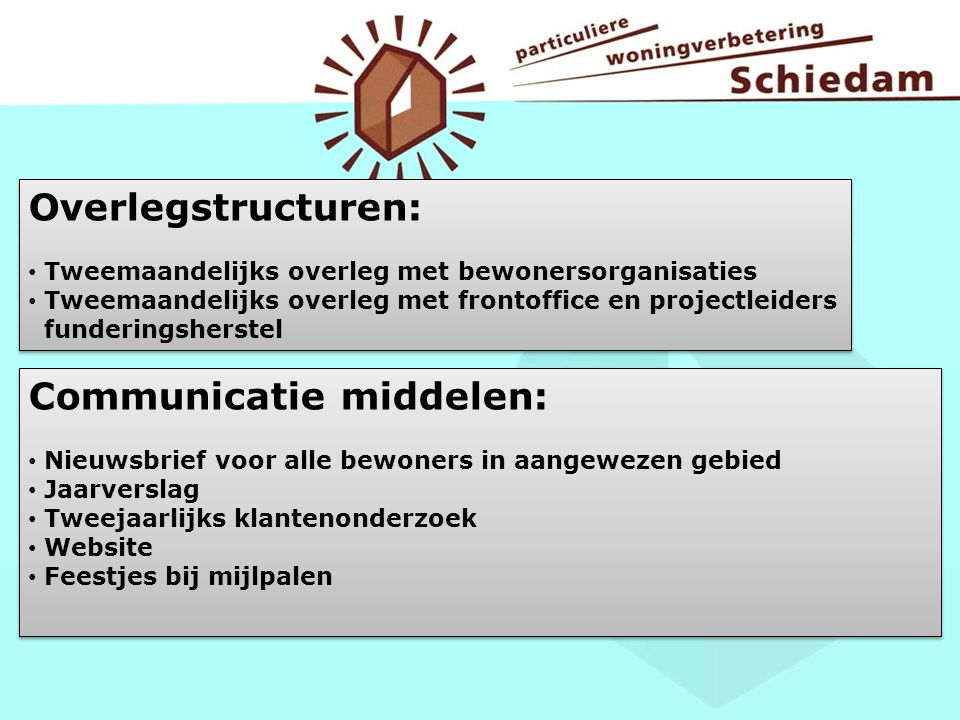 Communicatie middelen: