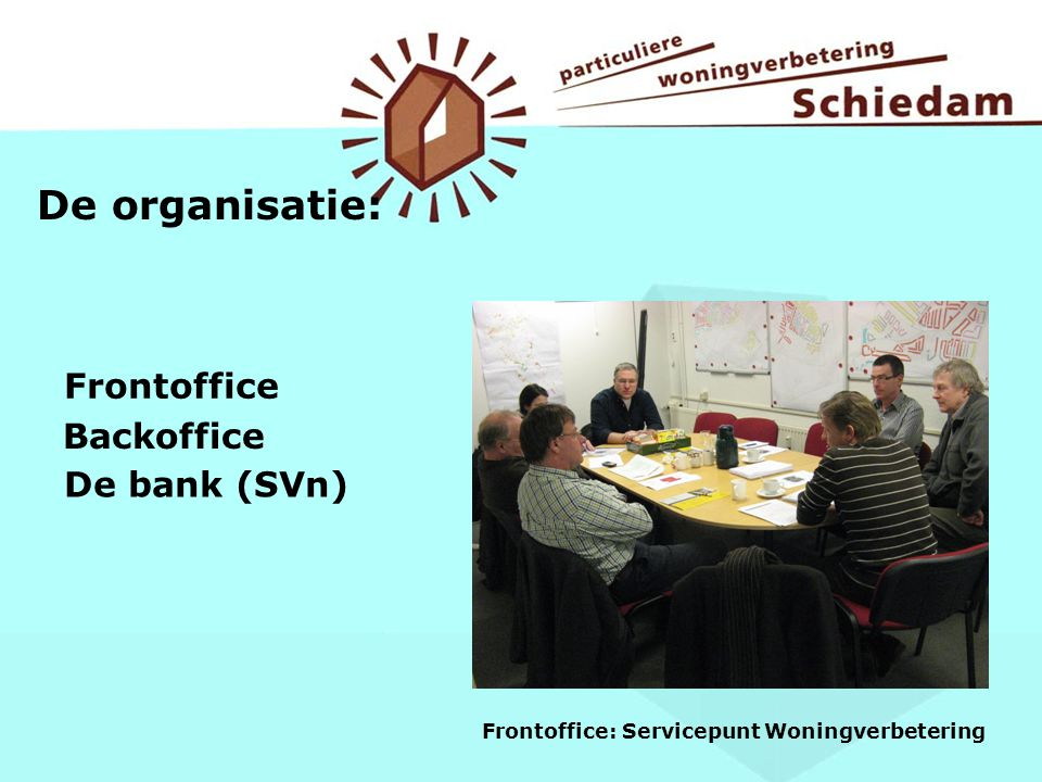 De organisatie: Frontoffice Backoffice De bank (SVn)