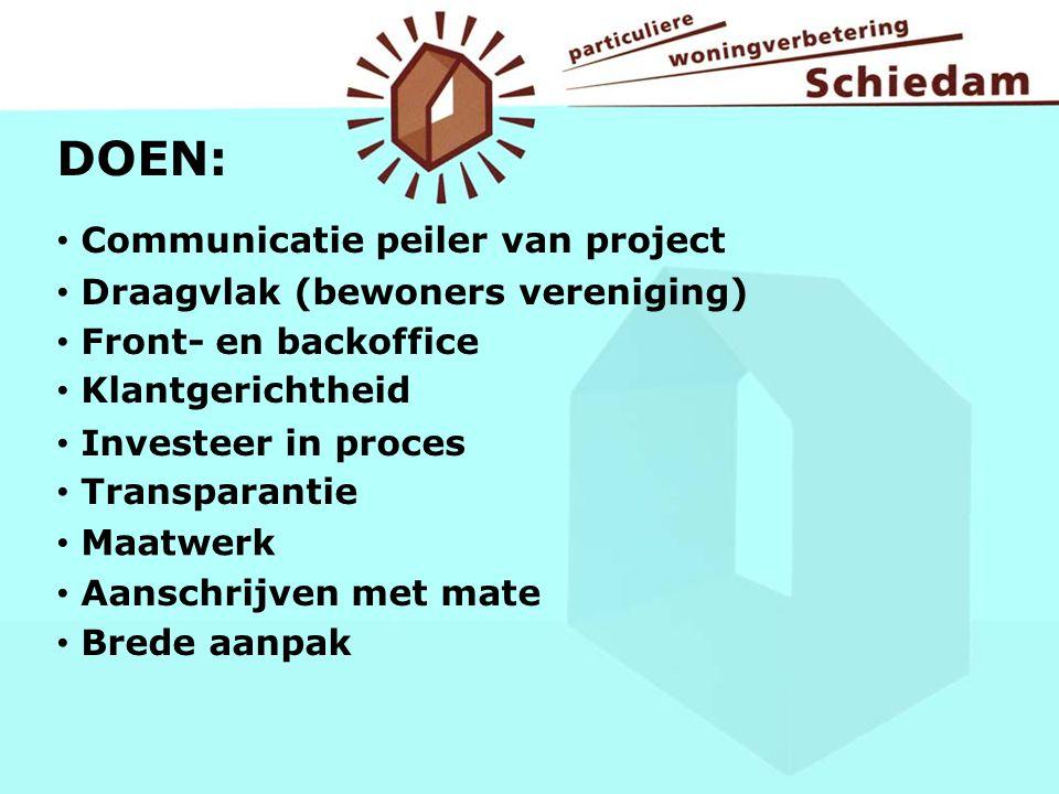 DOEN: Communicatie peiler van project Draagvlak (bewoners vereniging)