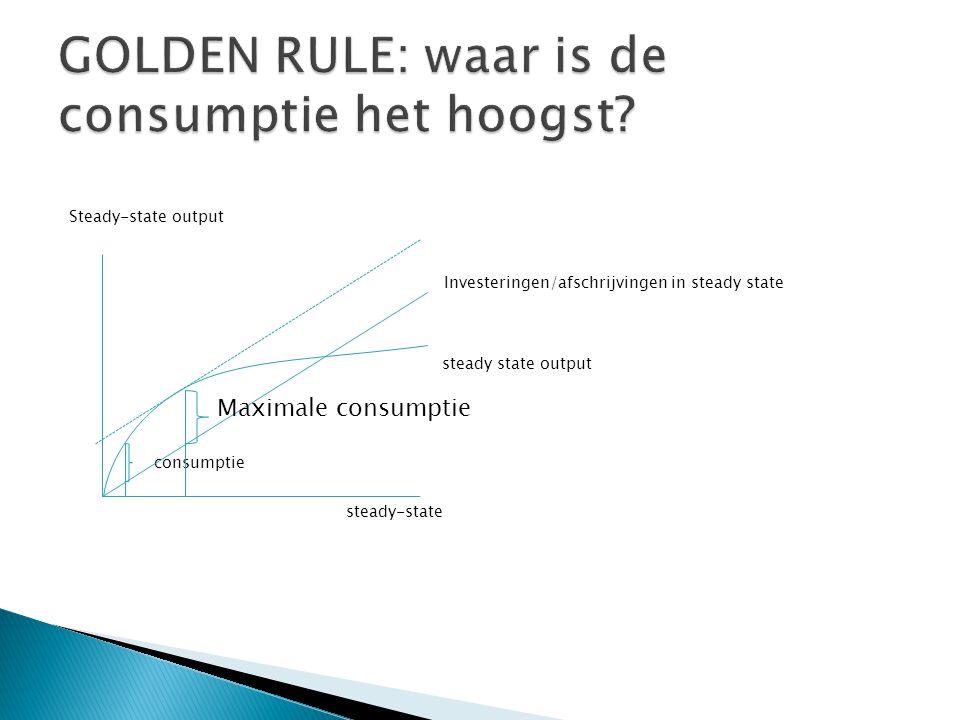 GOLDEN RULE: waar is de consumptie het hoogst