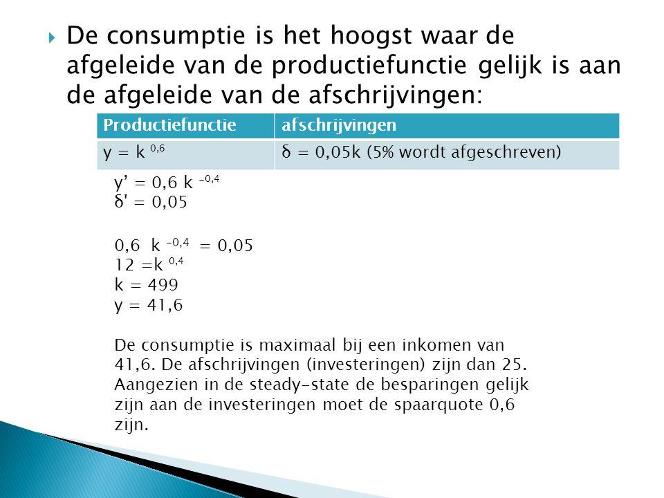 De consumptie is het hoogst waar de afgeleide van de productiefunctie gelijk is aan de afgeleide van de afschrijvingen: