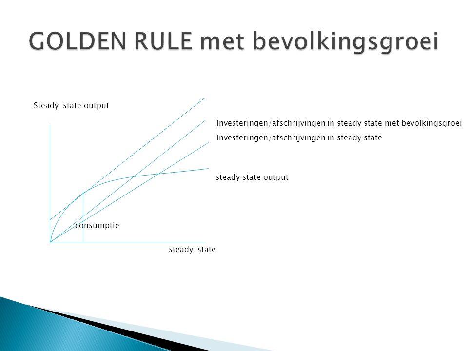 GOLDEN RULE met bevolkingsgroei
