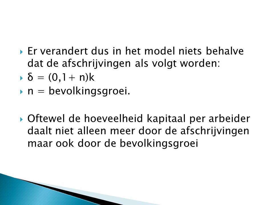 Er verandert dus in het model niets behalve dat de afschrijvingen als volgt worden: