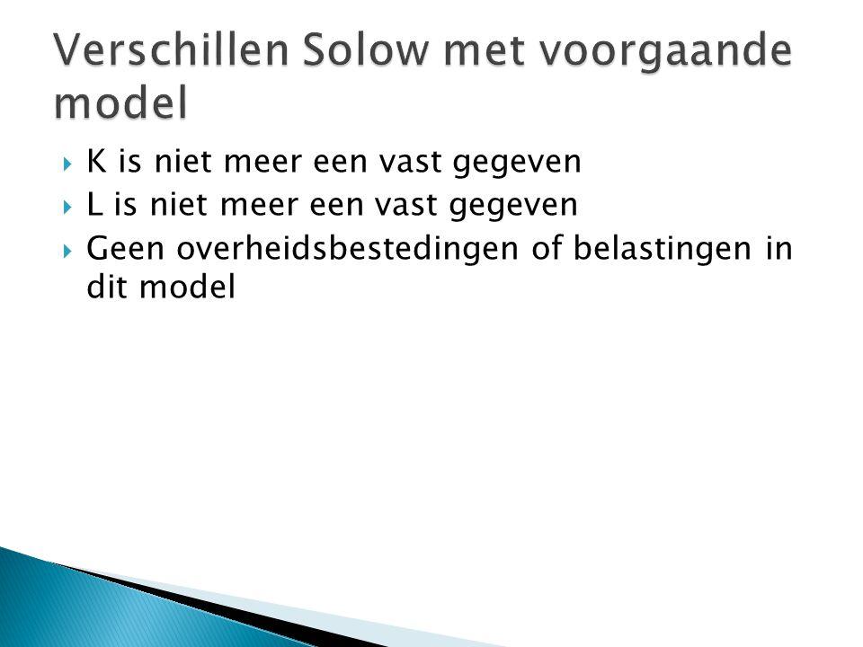 Verschillen Solow met voorgaande model