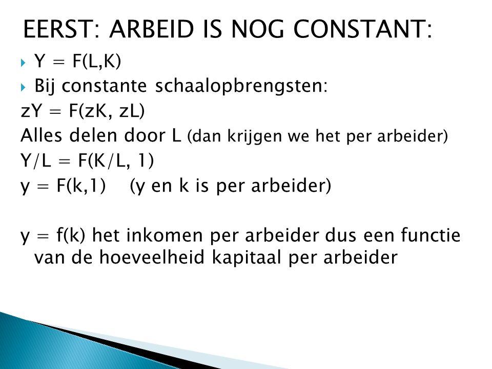 EERST: ARBEID IS NOG CONSTANT: