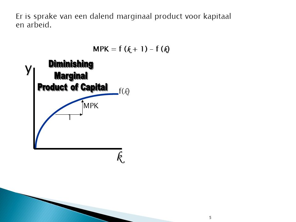 y k Er is sprake van een dalend marginaal product voor kapitaal