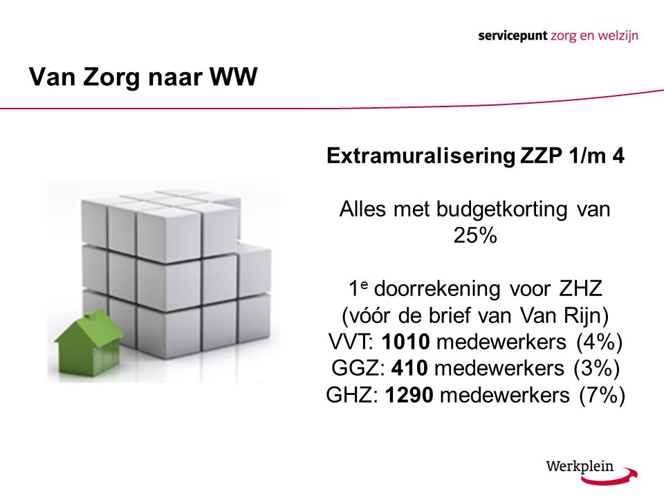 Extramuralisering ZZP 1/m 4