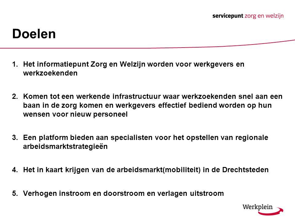 Doelen Het informatiepunt Zorg en Welzijn worden voor werkgevers en werkzoekenden.