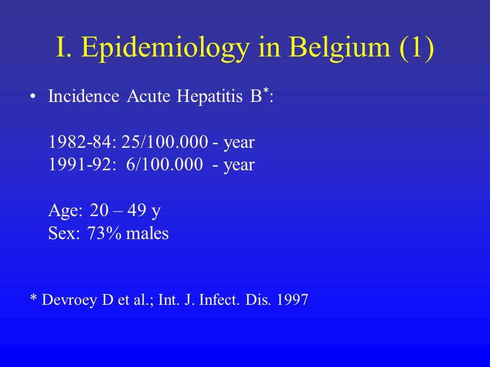 I. Epidemiology in Belgium (1)