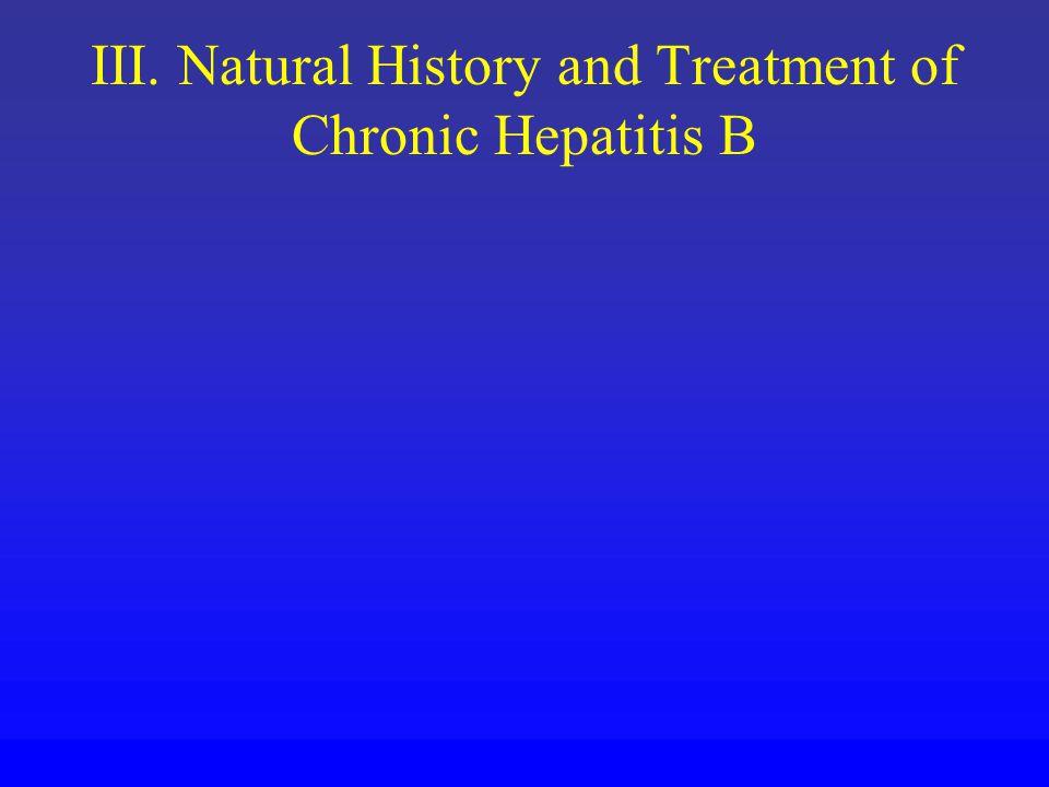 III. Natural History and Treatment of Chronic Hepatitis B