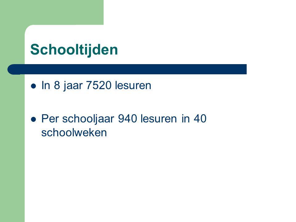 Schooltijden In 8 jaar 7520 lesuren