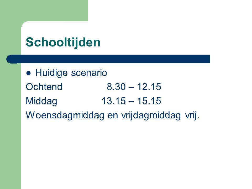 Schooltijden Huidige scenario Ochtend 8.30 – 12.15