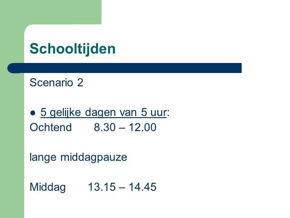 Schooltijden Scenario 2 5 gelijke dagen van 5 uur: