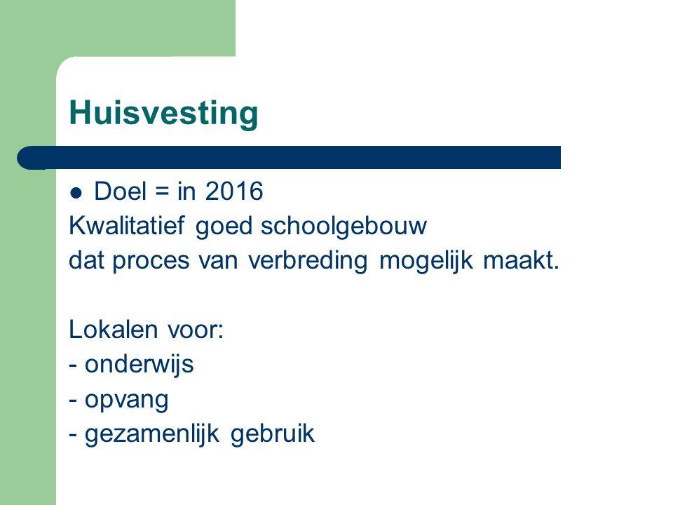 Huisvesting Doel = in 2016 Kwalitatief goed schoolgebouw