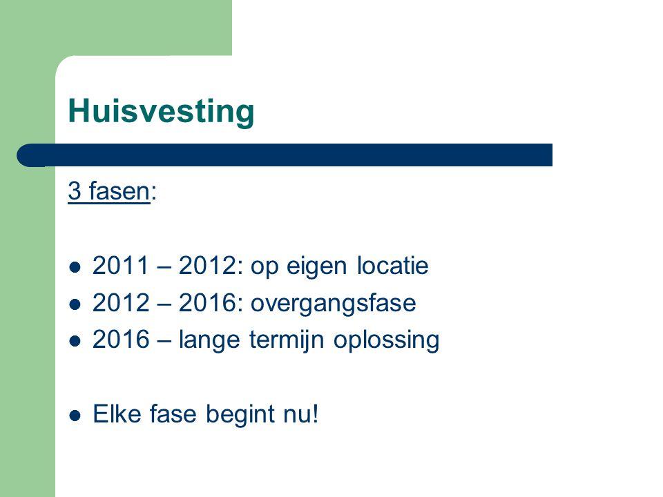 Huisvesting 3 fasen: 2011 – 2012: op eigen locatie