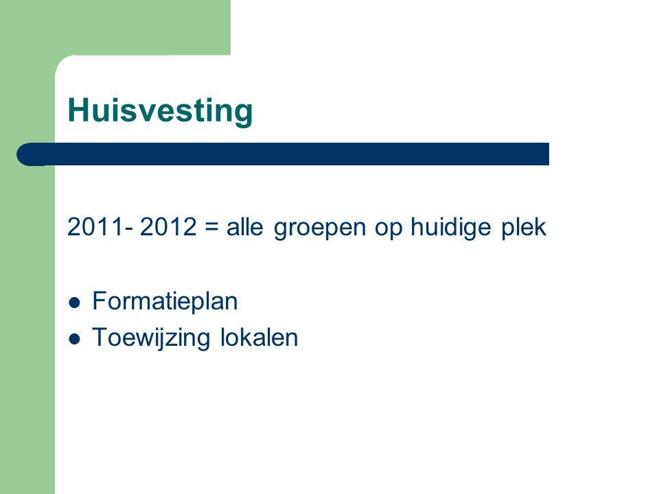 Huisvesting 2011- 2012 = alle groepen op huidige plek Formatieplan