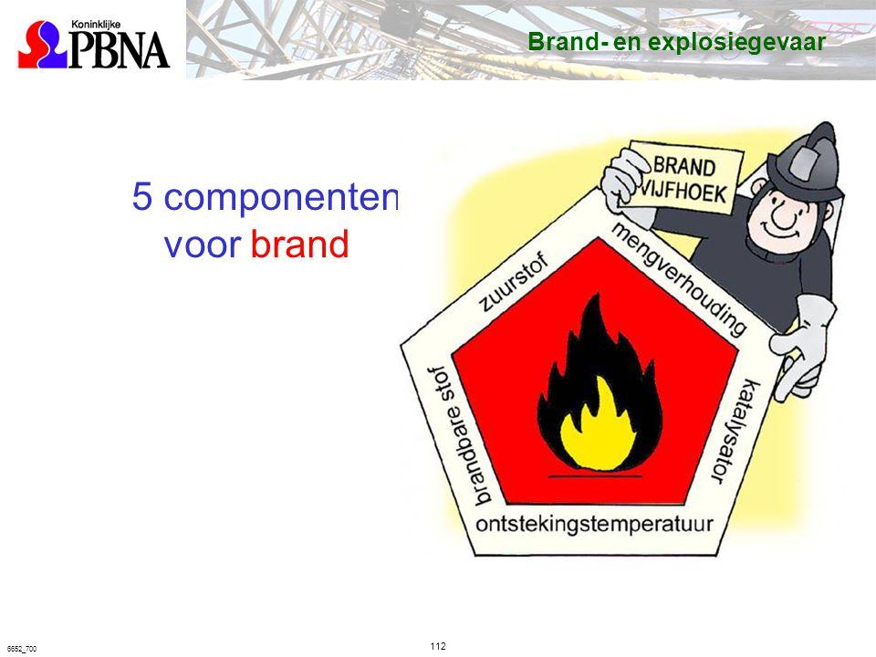 5 componenten voor brand Brand- en explosiegevaar Basisveiligheid VCA